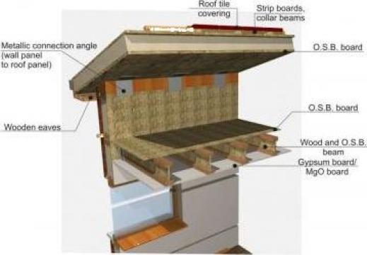 Utilaj pentru fabricarea panourilor sip moscow sip for Sip panels for sale