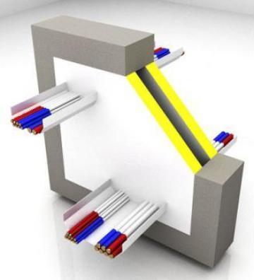 Sistem de etansare a trecerilor de cabluri de la Hestia Protection