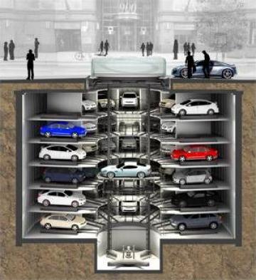 Sisteme parcare automate