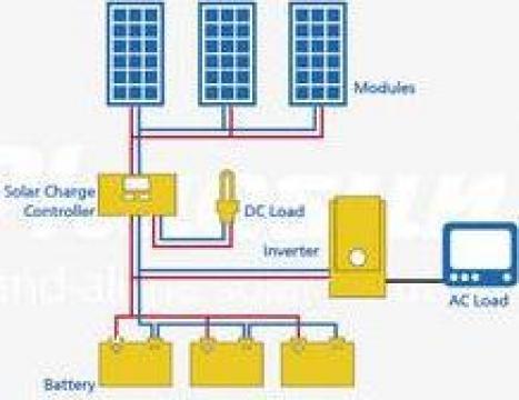 Sistem solar productie 150 Wh/ zi de la Ecovolt