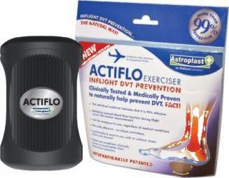 Dispozitiv Actifilo - Preventia DVT in timpul zborului