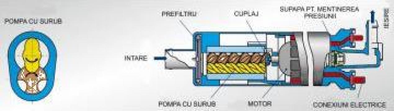 Pompa alimentare electrica universala