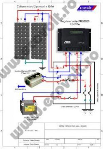 Kit solar fotovoltaic 700W de la Ecovolt