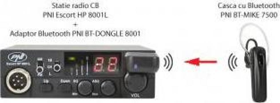 Statie radio PNI HP 8001L ASQ + casca cu bluetooth