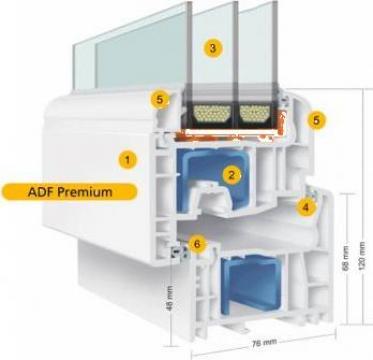 Fereastra PVC ADF Premium de la Echipa De Tamplarie SRL