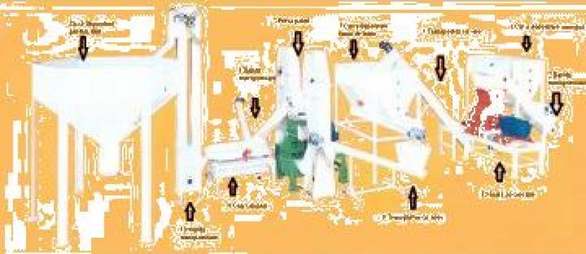 Linie tehnologica productie peleti de la Green Business Concept Srl