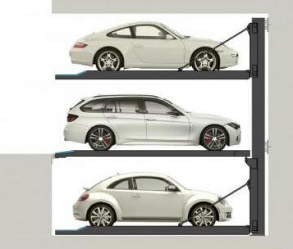 Sistem de parcare digital de la Premium Lift International Srl