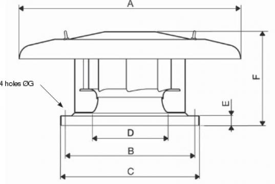 Ventilator centrifugal CRHB/4-225 de la Ventdepot Srl